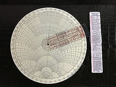 Vintage Smith Chart Calculator and Mega-Rule