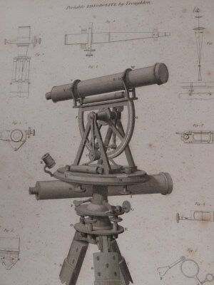1820 GEORGIAN print SURVEYING portable THEODOLITE Troughton REES instrument
