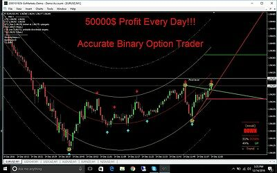Binary Options Trading System Strategy BINARY BOMB XTREME 60 Seconds