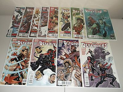 The Defenders #1-12  (Complete 2012 series) Full lot set run  ~Fraction~