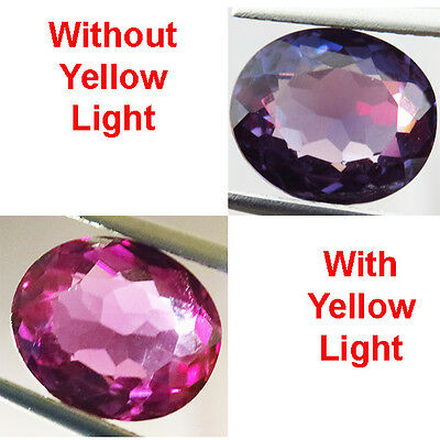 0.75Ct  Color Change Natural Crown Alexandrite Amazing Oval