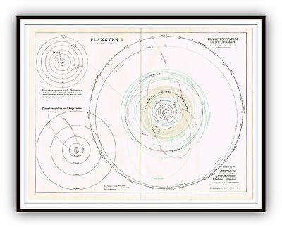 Solar System Original Astronomy  Copernican Ptolemaic system Print 1900