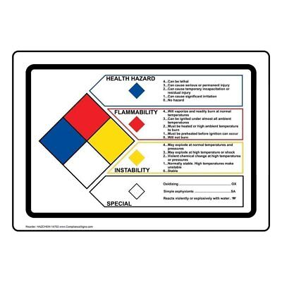 ComplianceSigns Plastic NFPA 704 Diamond Sign, 10 x 7 with English, White