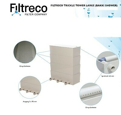 Filtreco Trickle Tower Medium Rieselfilter BAKKI SHOWER 30000 Liter/Stunde