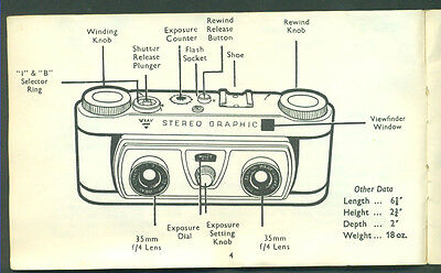 Stereo Graphic 3D Dimensional Camera Guide- Wray - Photography