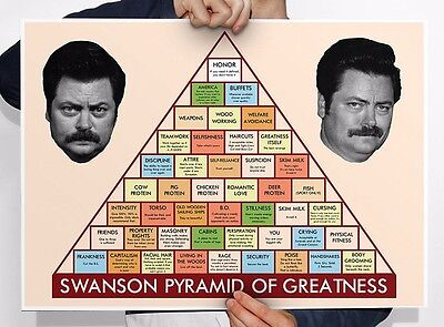 Ron Swanson Pyramid of Greatness poster / Print / Art - Parks and Recreation