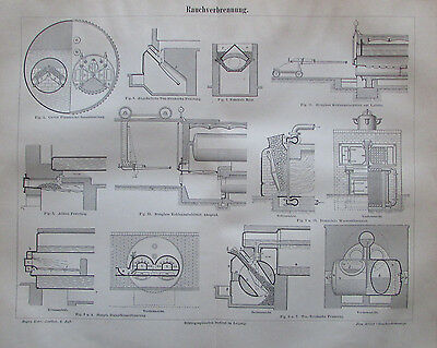 1889 RAUCHVERBRENNUNG original antiker Druck antique print Lithographie