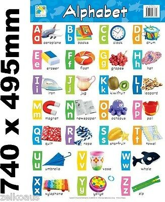 Alphabet wall Chart Large laminated ABC poster Early learning educational tool