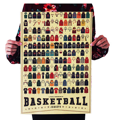NBA Dress Up Retro Kraft Paper Poster Indoor Bar Cafe Decorative Painting