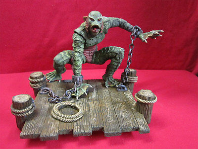 Creature Rage Of the Creature 1/8 Scale Model Kit 05CGD04