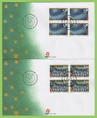Greenland 2000 Christmas blocks set on two first Day Covers