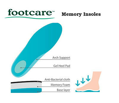 Footcare Advanced Memory Insoles Inner Soles Men's --RRP$19.00
