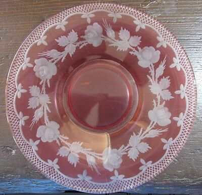 FINGER BOWL & UNDER PLATE   Westmoreland ( 1st HLMK 1910- 1929