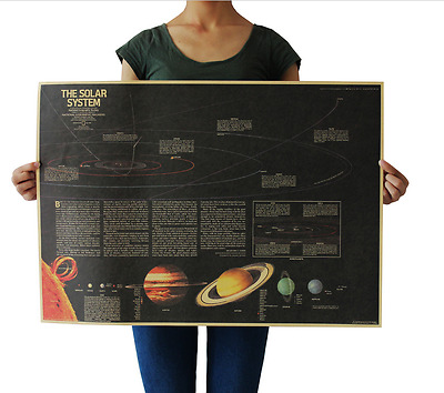 Solar system nine planets Nostalgic retro kraft paper poster Decorative painting