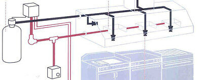 Superior Hoods Fire Suppression System for 5' Hood - FIRE SUPP-5