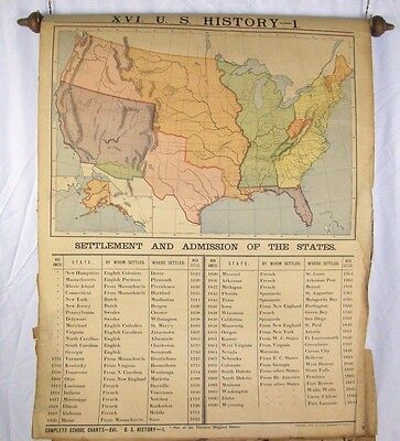 Antique 19th C. Ivison Blakeman & Co School House Chart US Maps World Geography