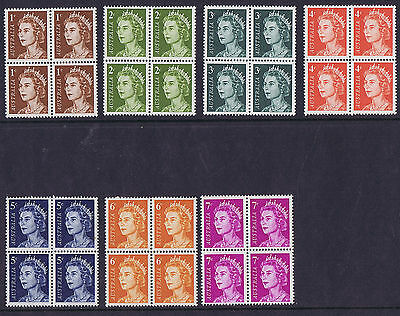 Australian Decimal Stamps 1966 set of 7 QE11 Heads in MUH blocks 4 (28 stamps)