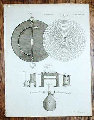"""Engraved Plate from C19 Agricultural Book entitled """"Weighing"""" and """"Water"""""""