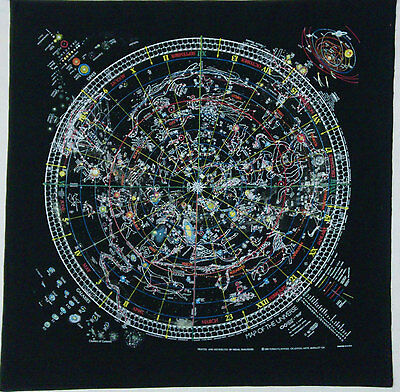 Rare 1981 Map Of Universe Celestial Arts Poster Tomas Filsinger Glow In The Dark