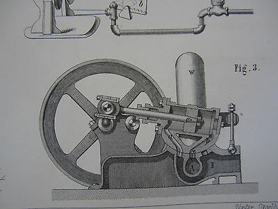 Tool Machinery Illustrated Victorian Age images Organ German art Uebersicht 1900