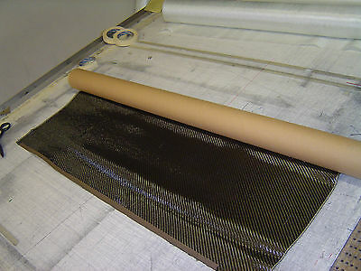 CARBON CLOTH, TWILL WEAVE 200 grms/sq.m   2 Square meters