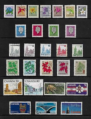 CANADA - mixed collection, 1977 Issues