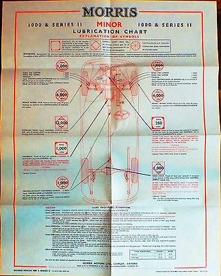 Vintage Morris Minor Lubrication Chart. Excellent Condition. Uk Dispatch.