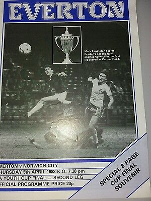 Everton v Norwich city fa youth cup final 2nd leg 5/4/1983