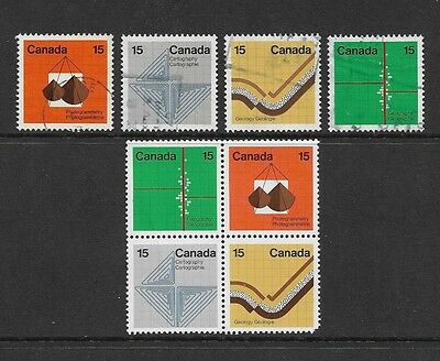 CANADA - 1972 Earth Sciences, used set of 4 & mint block of 4