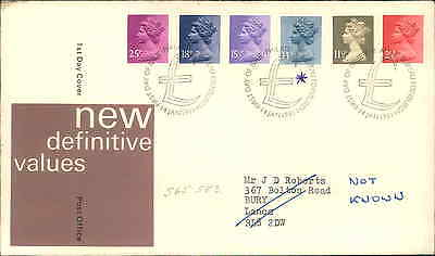 1981 The New Definitive Values First Stamp 1St Day Cover Block Stamps