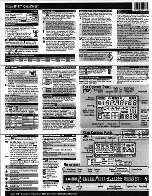 CheatSheet Nikon D1x Laminated Mini Manual - Put one in your camera bag today!