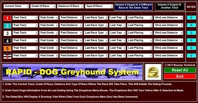 RAPID DOG Greyhound Racing Rating System