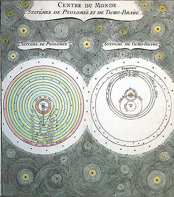 Solar System of Tycho Brahe and Ptolemy - Astronomy - Buy de Mornas 1790
