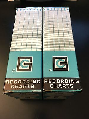 Lot of (4) Graphic Controls Recording Chart Paper Rolls #5A Fit VARIAN 0-100 Rng