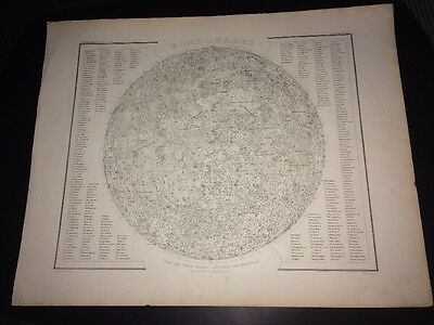 Antique Map Of Moon Meyers Hand Atlas 1860 Mond-Karte Astronomy