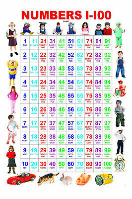 "Kids Learning Numbers Chart Poster Cloth Poster 17x13""/36x24"" Decor 08"