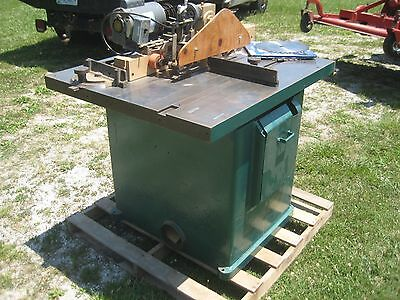 """Tannewitz Type U 16"""" 5HP Table Saw Shaftless Woods 220/440 3PH ~ Will Ship !!!"""