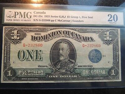 1923 DOMINION OF CANADA $1 ONE DOLLAR DC-25c BLUE SEAL H-926244 MCCAVOUR SAUNDER