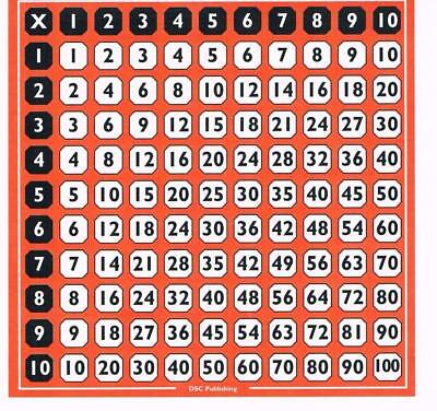 Times Table square , double sided grid , chart, 1-10 tables square, Educational