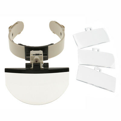 Head Mount LED Magnifier Magnifying Glass Loupe with 4 Replaceable Lens