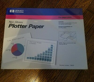 HP 17801p Non Glossy Plotter Paper 250 Sheets