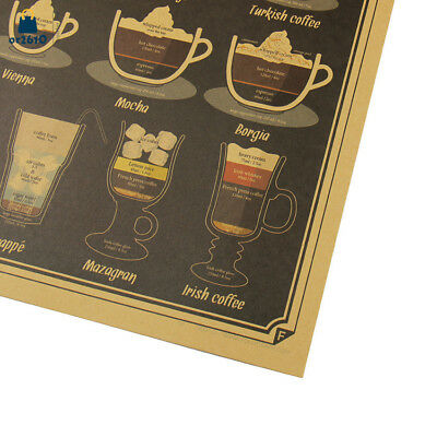 Coffee Cup Daquan Bars Kitchen Drawing Poster Adornment Vintage Hot Sale