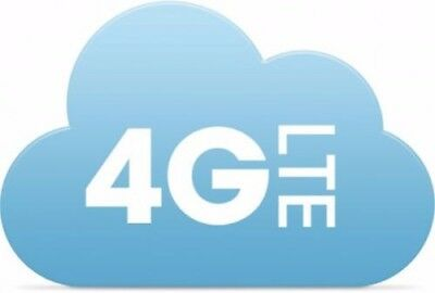 UNLIMITED Data AT&T Micro SIM card 4G LTE w/ only 65/30 days