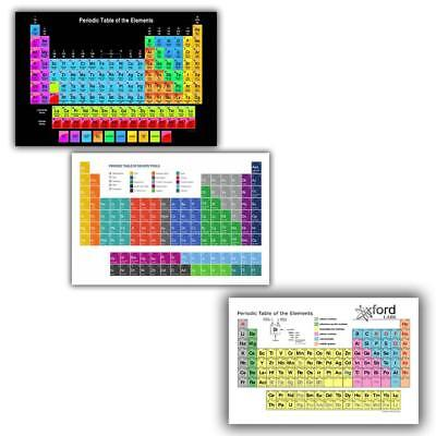 Periodic Table Of Elements Tools Science education Art Poster Print Home Decor