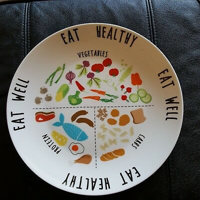 Slimming portion plate can be used when following slimming world or ww