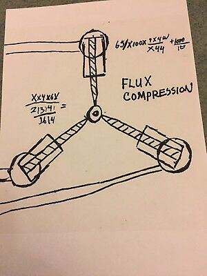 Back To The Future Doc Brown Flux Capacitor Replica Prop