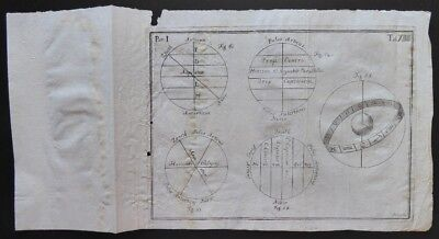 1739 Celestial Map Plate XIIII from Ars Dirigendae Mentis Ad Rerum... Venice