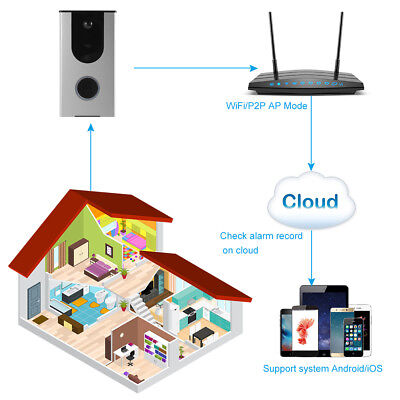 720P WiFi Wireless Doorbell Video PIR Camera Door Phone Visual Intercom  HS1004
