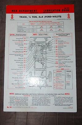 Willys & Ford GPW Jeep Lubrication Chart - U.S.War Department. 25th April 1944