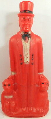 """Vtg 1976 A J Renzi Corp Blow Mold Plastic Bank Doctor Dolittle  Approx. 19"""" Tall"""